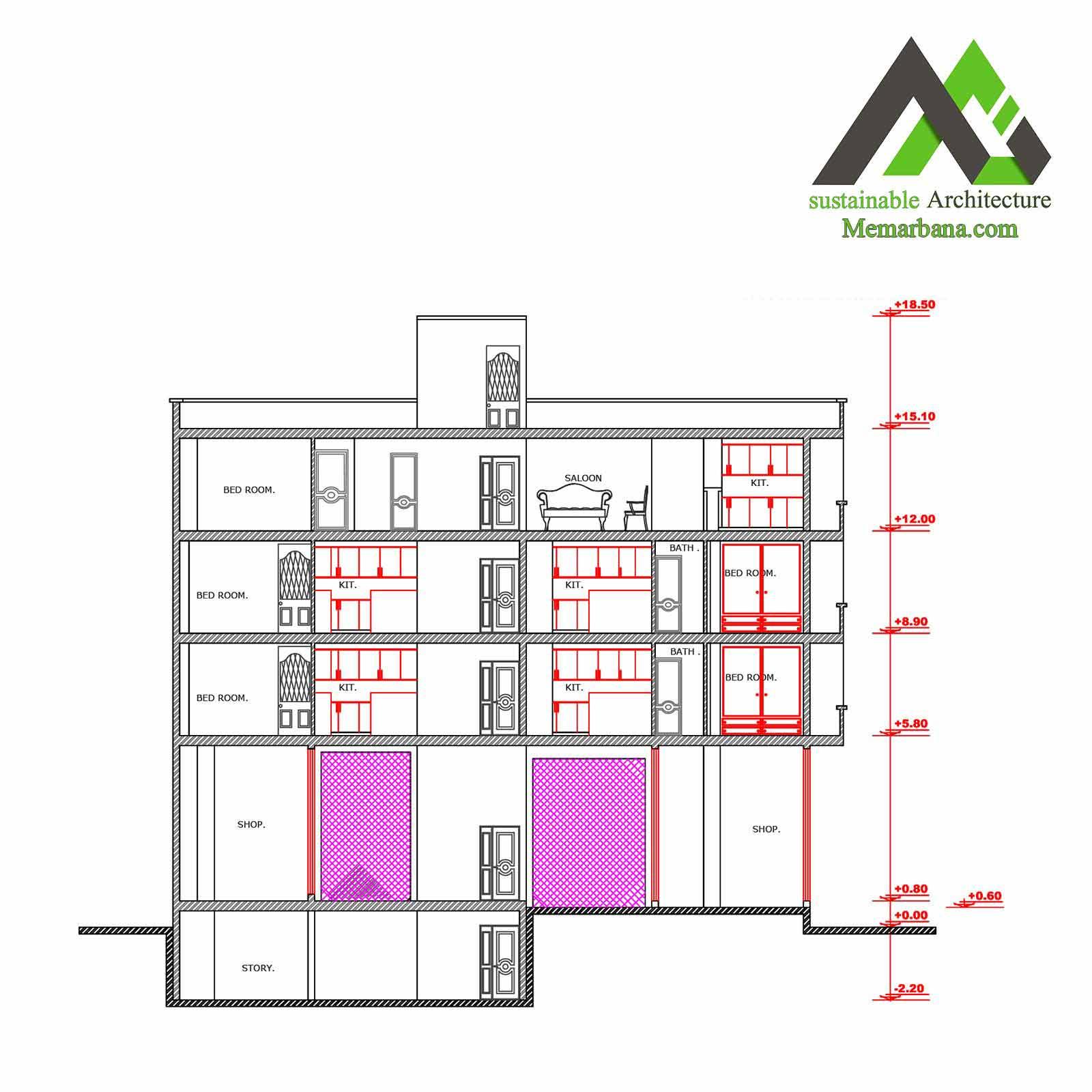 تجاری مسکونی پنج طبقه