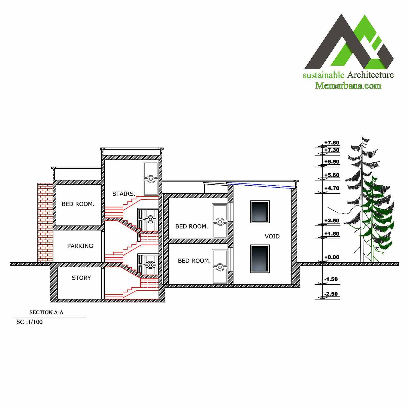 نقشه ساختمان مسکونی دو طبقه